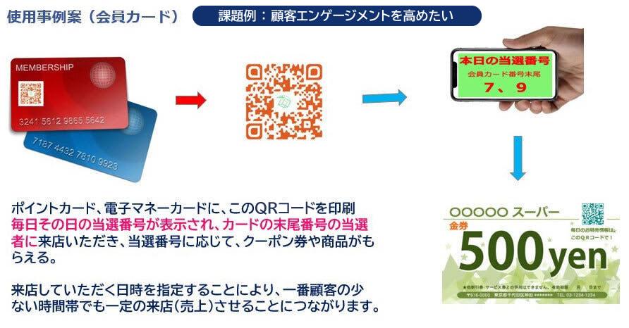 QRコード転送システム事例1